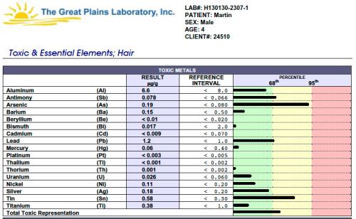 Captura de pantalla 2013-02-22 a la(s) 13.54.17